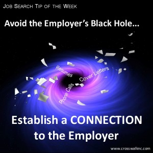 Job_Search_Tip_of_the_Week_Black_Holes_crosswalk